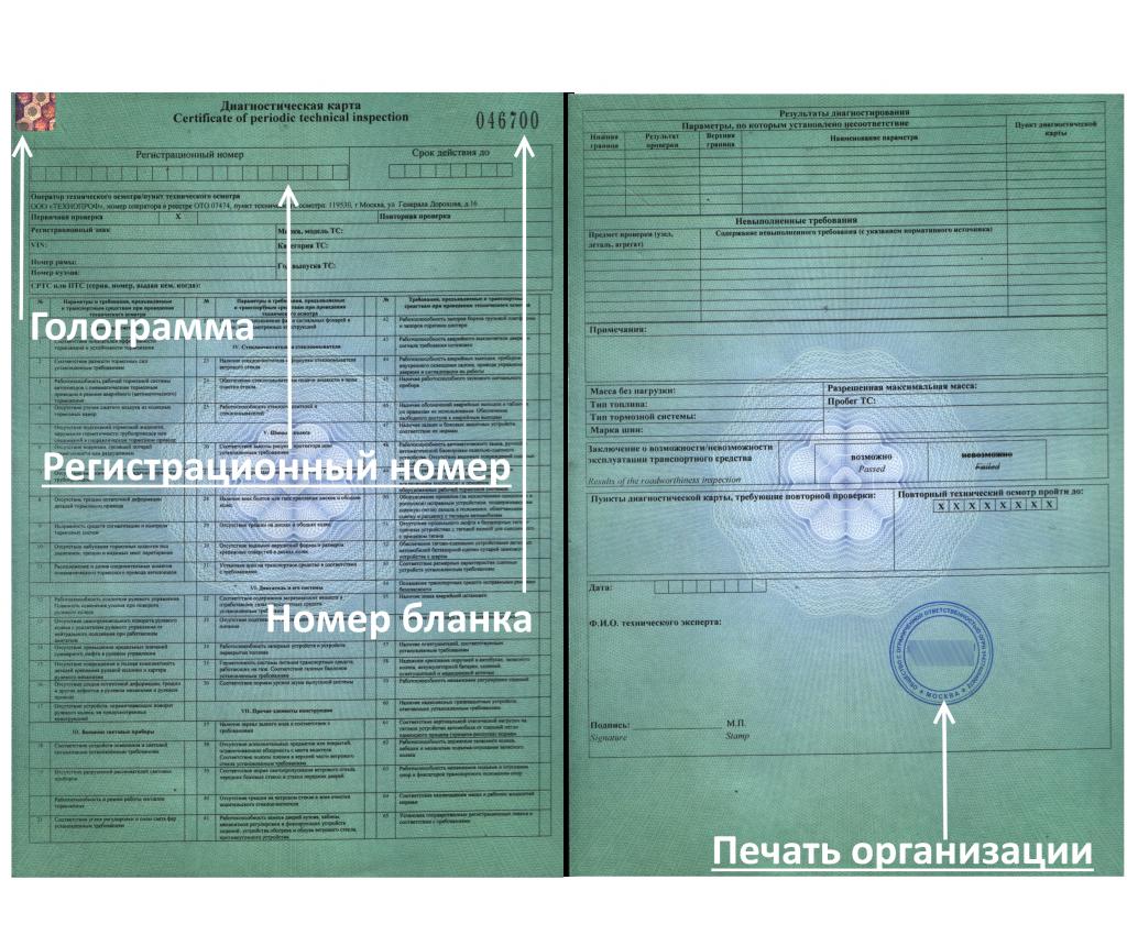 Регистрационный номер диагностической карты 15 знаков него